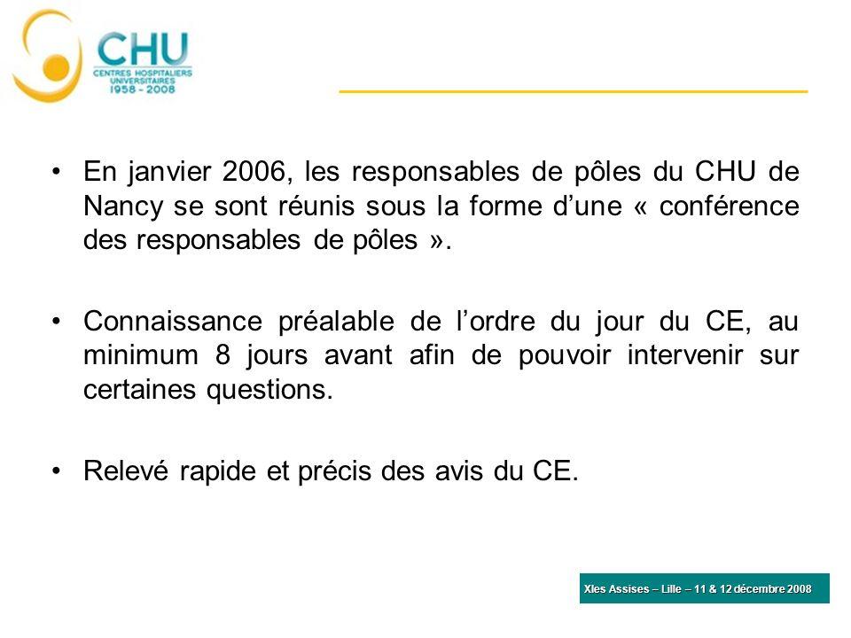 XIes Assises – Lille – 11 & 12 décembre 2008 En janvier 2006, les responsables de pôles du CHU de Nancy se sont réunis sous la forme dune « conférence des responsables de pôles ».