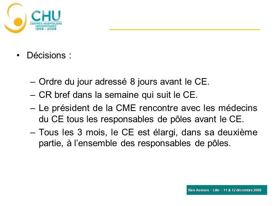 XIes Assises – Lille – 11 & 12 décembre 2008 Décisions : –Ordre du jour adressé 8 jours avant le CE.