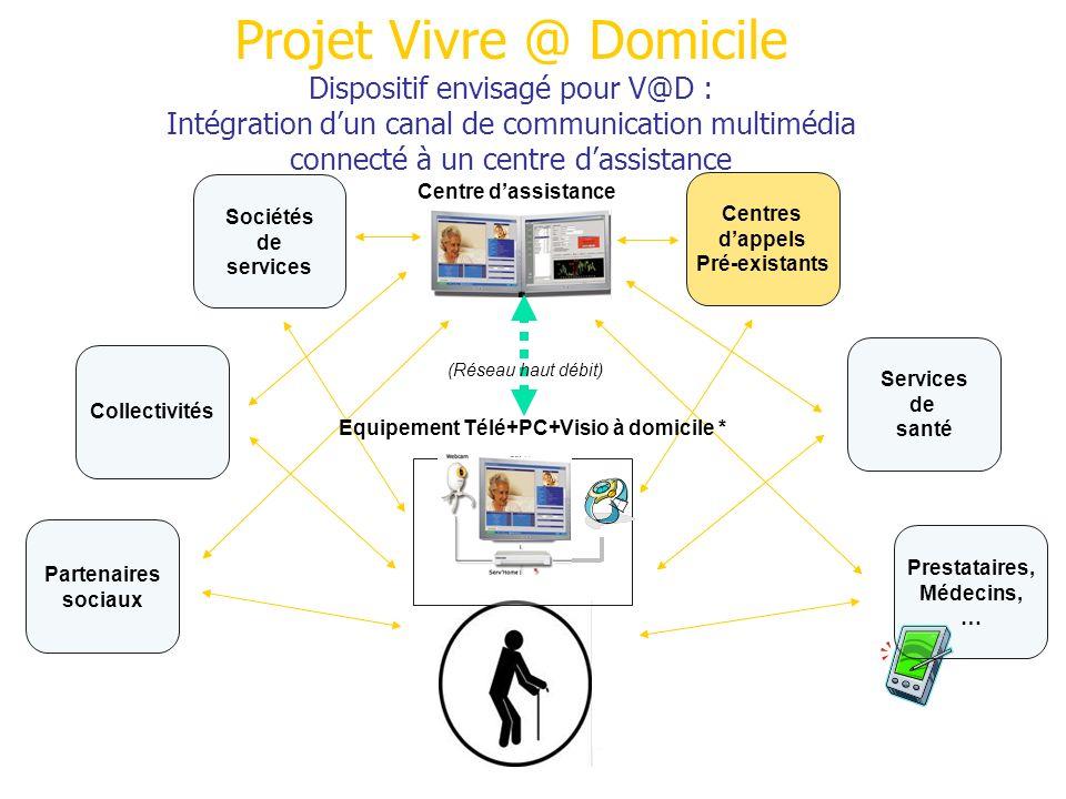 Pratiques nouvelles Via Internet : réalisé lors du congrès IPM2003 avec le SonoPC entre Marseille et Trondheim (Norvège) Un opérateur non médecin Trondheim + + Marseille Le médecin valide à distance