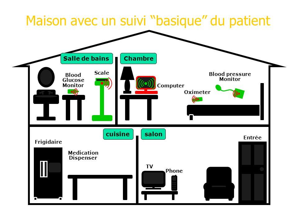 Le suivi de la pathologie chronique à domicile