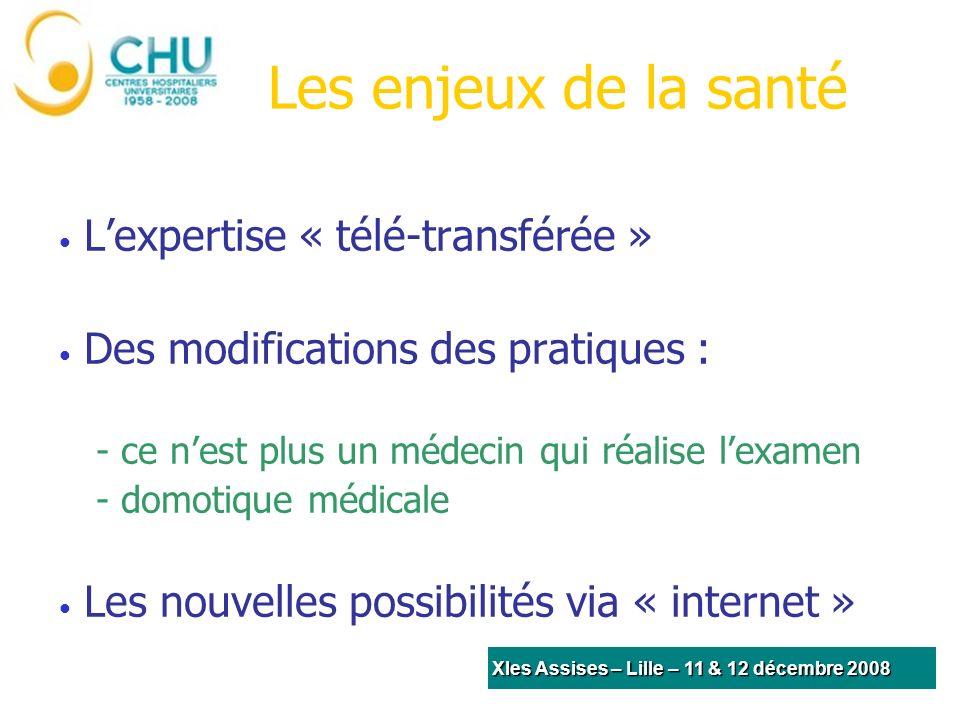 Les enjeux de la santé La télé-transmission - salle à salle = « réseau Maternet » - mais aussi de cabinet médical à un établissement … XIes Assises – Lille – 11 & 12 décembre 2008