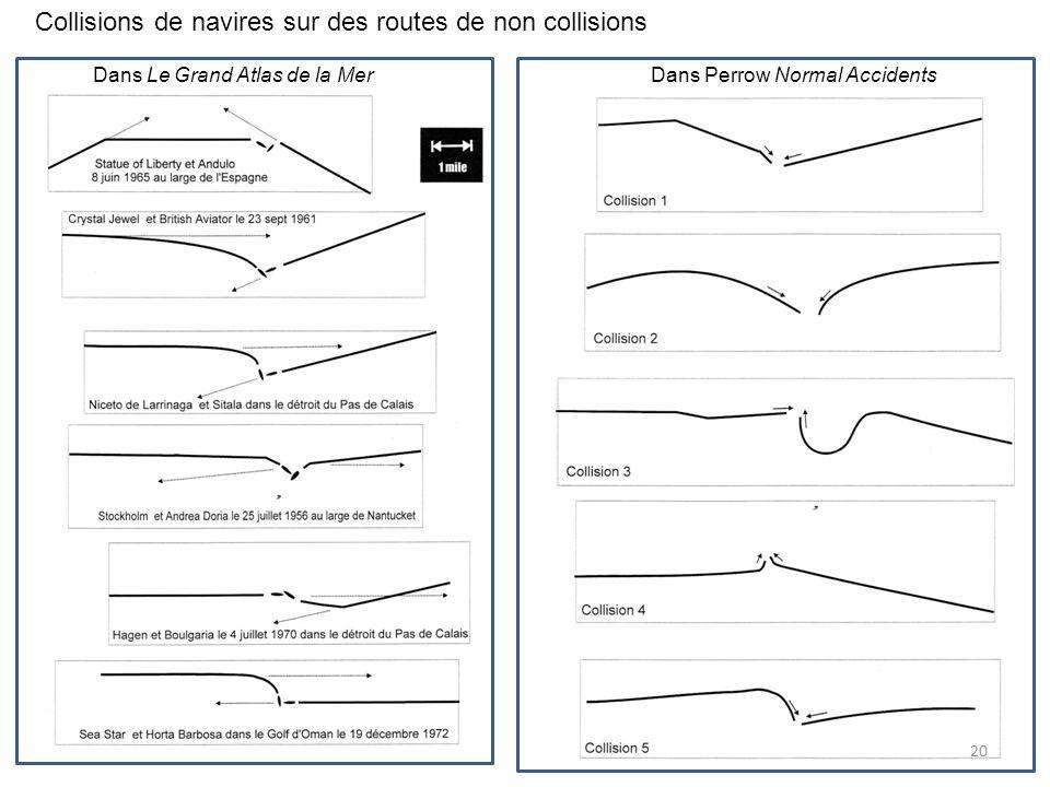 Dans Le Grand Atlas de la MerDans Perrow Normal Accidents Collisions de navires sur des routes de non collisions 20