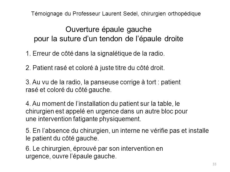33 Témoignage du Professeur Laurent Sedel, chirurgien orthopédique Ouverture épaule gauche pour la suture dun tendon de lépaule droite 1. Erreur de cô