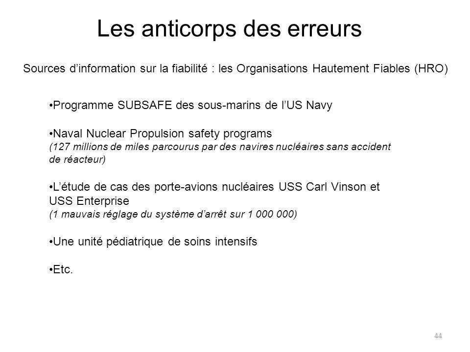 Les anticorps des erreurs Sources dinformation sur la fiabilité : les Organisations Hautement Fiables (HRO) Programme SUBSAFE des sous-marins de lUS N