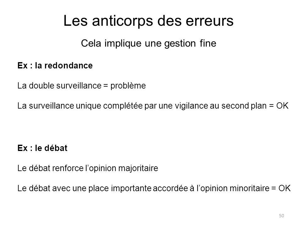 Les anticorps des erreurs Ex : la redondance La double surveillance = problème La surveillance unique complétée par une vigilance au second plan = OK
