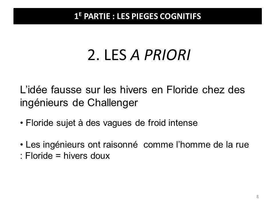 3. LES ERREURS SUR LES PROBABILITÉS 1 E PARTIE : LES PIEGES COGNITIFS 9
