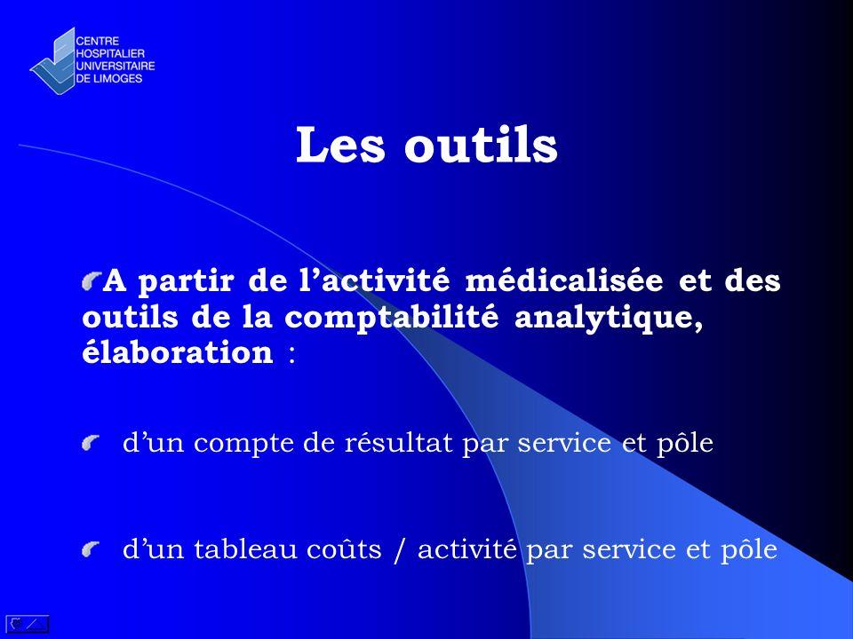 Les outils A partir de lactivité médicalisée et des outils de la comptabilité analytique, élaboration : dun compte de résultat par service et pôle dun