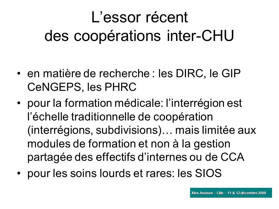 Lessor récent des coopérations inter-CHU en matière de recherche : les DIRC, le GIP CeNGEPS, les PHRC pour la formation médicale: linterrégion est léc
