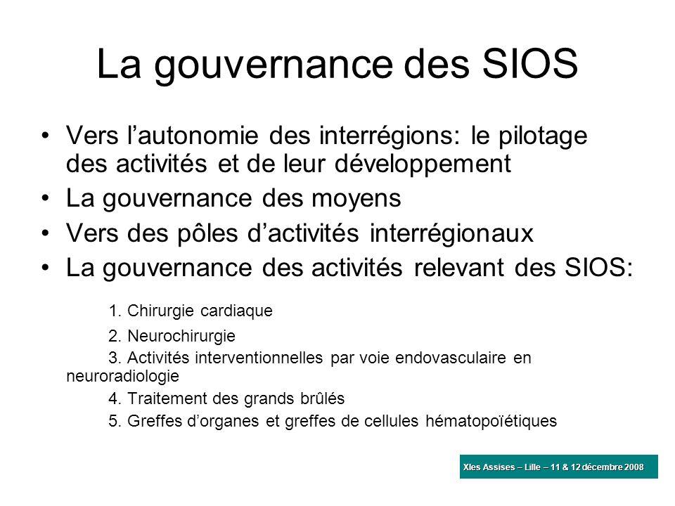 La gouvernance des SIOS Vers lautonomie des interrégions: le pilotage des activités et de leur développement La gouvernance des moyens Vers des pôles