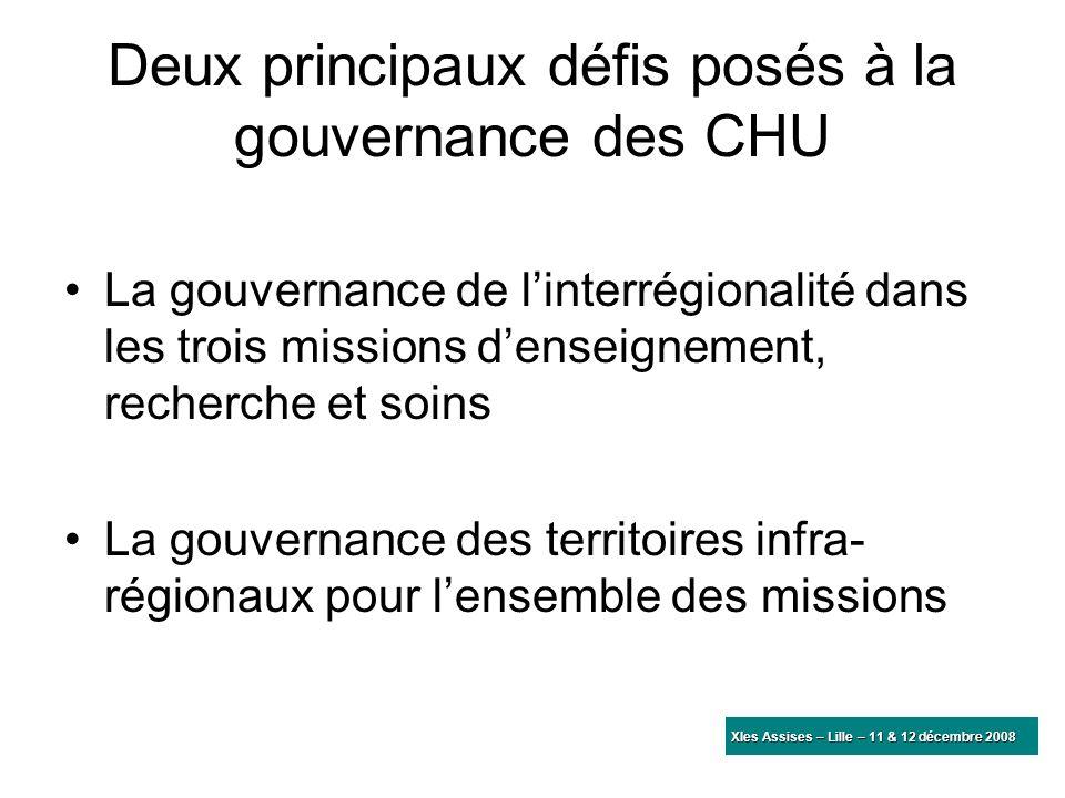Deux principaux défis posés à la gouvernance des CHU La gouvernance de linterrégionalité dans les trois missions denseignement, recherche et soins La