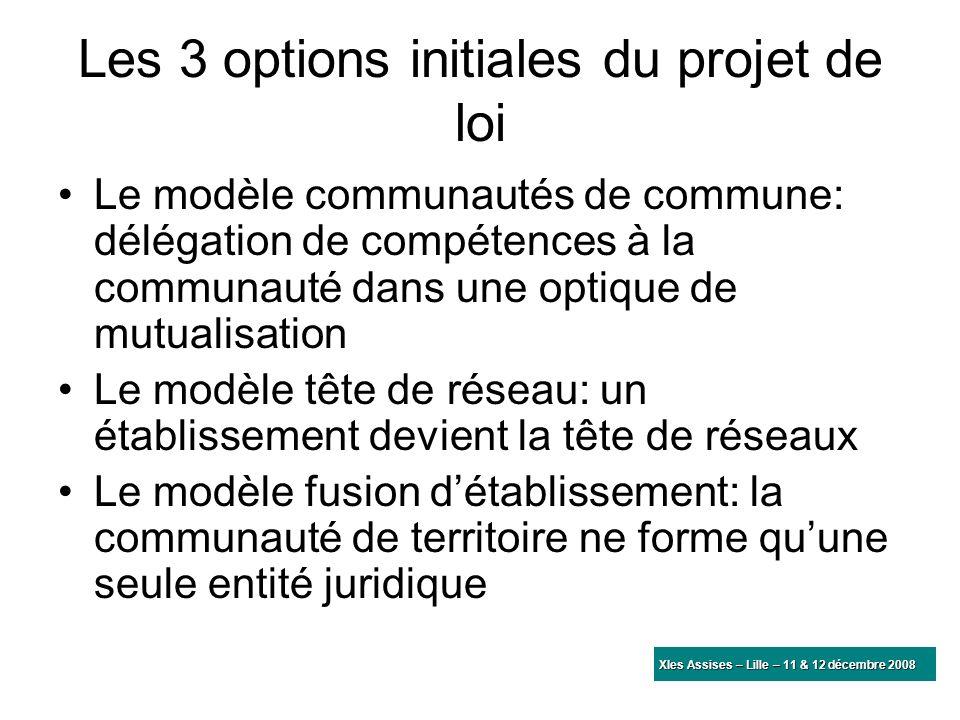 Les 3 options initiales du projet de loi Le modèle communautés de commune: délégation de compétences à la communauté dans une optique de mutualisation