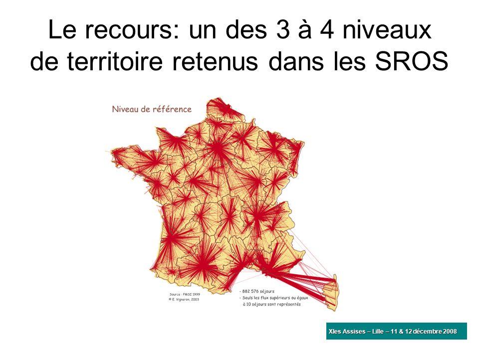 Le recours: un des 3 à 4 niveaux de territoire retenus dans les SROS XIes Assises – Lille – 11 & 12 décembre 2008