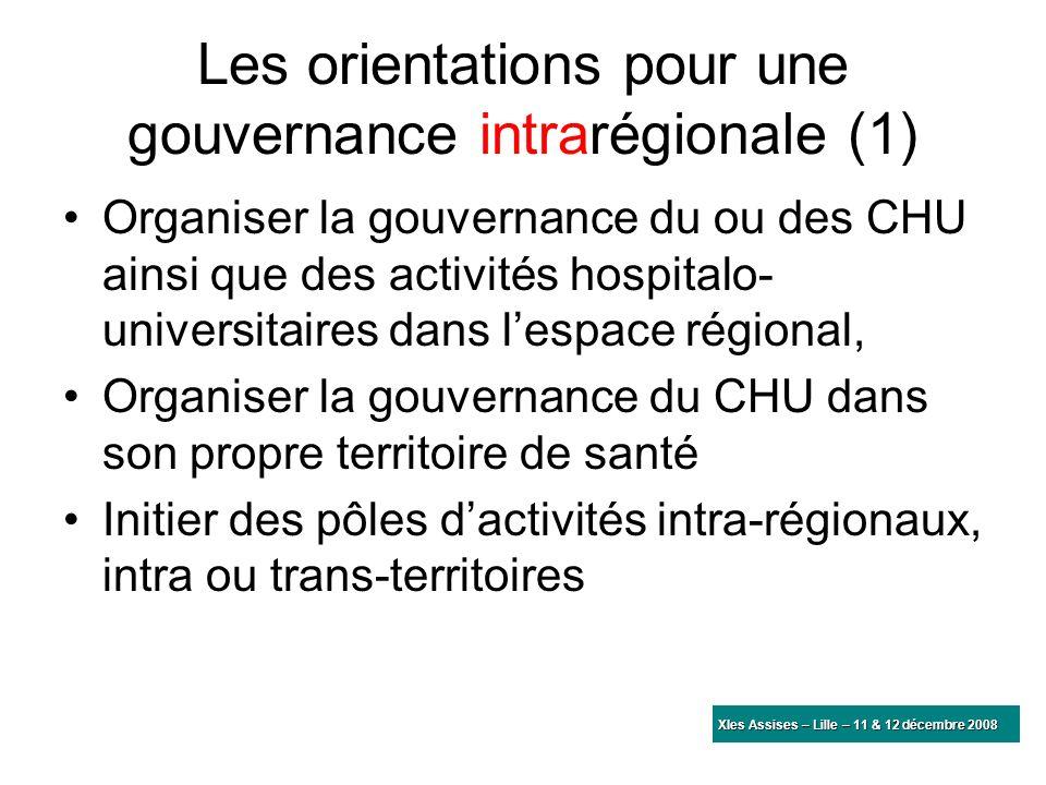 Les orientations pour une gouvernance intrarégionale (1) Organiser la gouvernance du ou des CHU ainsi que des activités hospitalo- universitaires dans