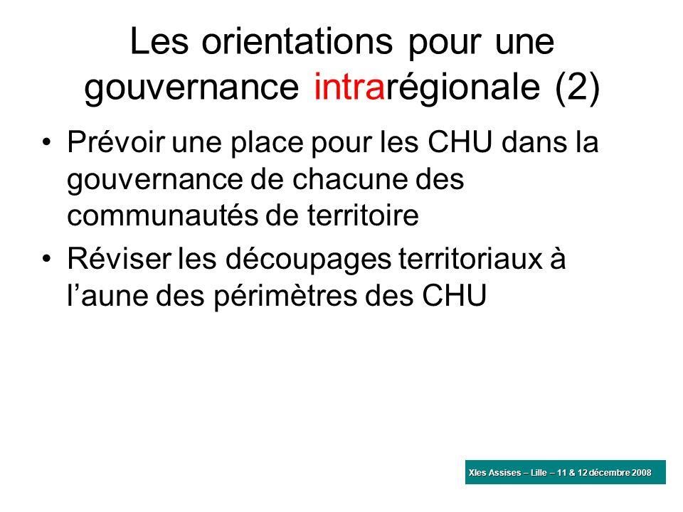 Les orientations pour une gouvernance intrarégionale (2) Prévoir une place pour les CHU dans la gouvernance de chacune des communautés de territoire R