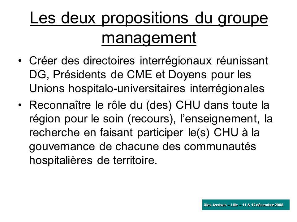 Les deux propositions du groupe management Créer des directoires interrégionaux réunissant DG, Présidents de CME et Doyens pour les Unions hospitalo-u