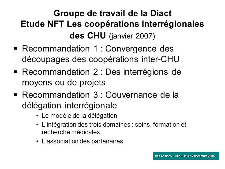 Groupe de travail de la Diact Etude NFT Les coopérations interrégionales des CHU (janvier 2007) Recommandation 1 : Convergence des découpages des coop