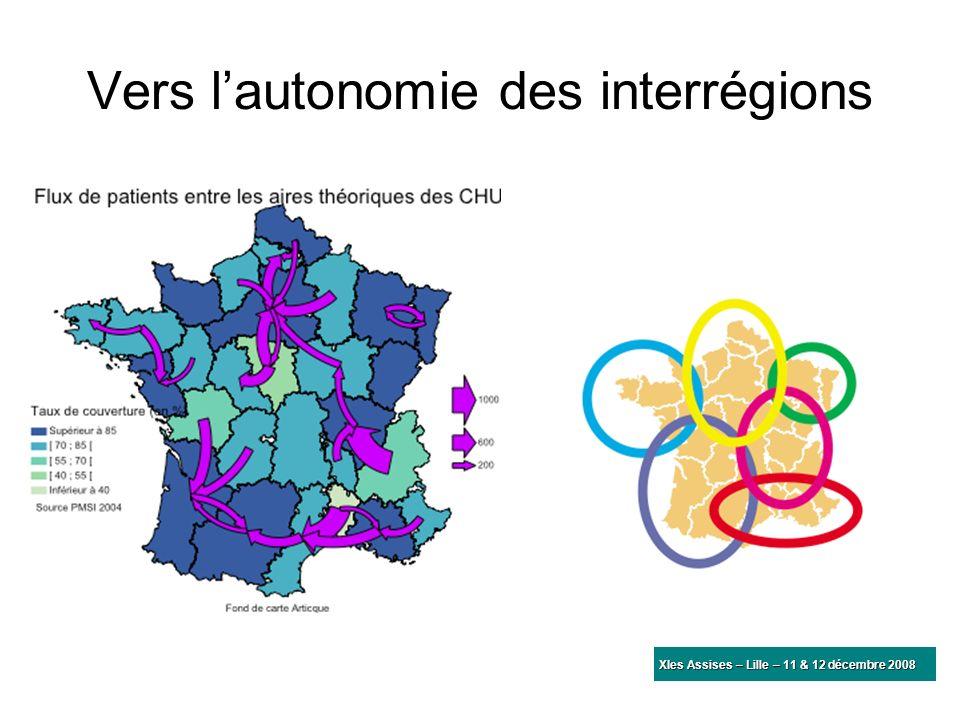 Les territoires de santé selon leur degré de redéfinition XIes Assises – Lille – 11 & 12 décembre 2008