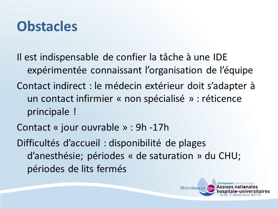 Obstacles Il est indispensable de confier la tâche à une IDE expérimentée connaissant lorganisation de léquipe Contact indirect : le médecin extérieur doit sadapter à un contact infirmier « non spécialisé » : réticence principale .