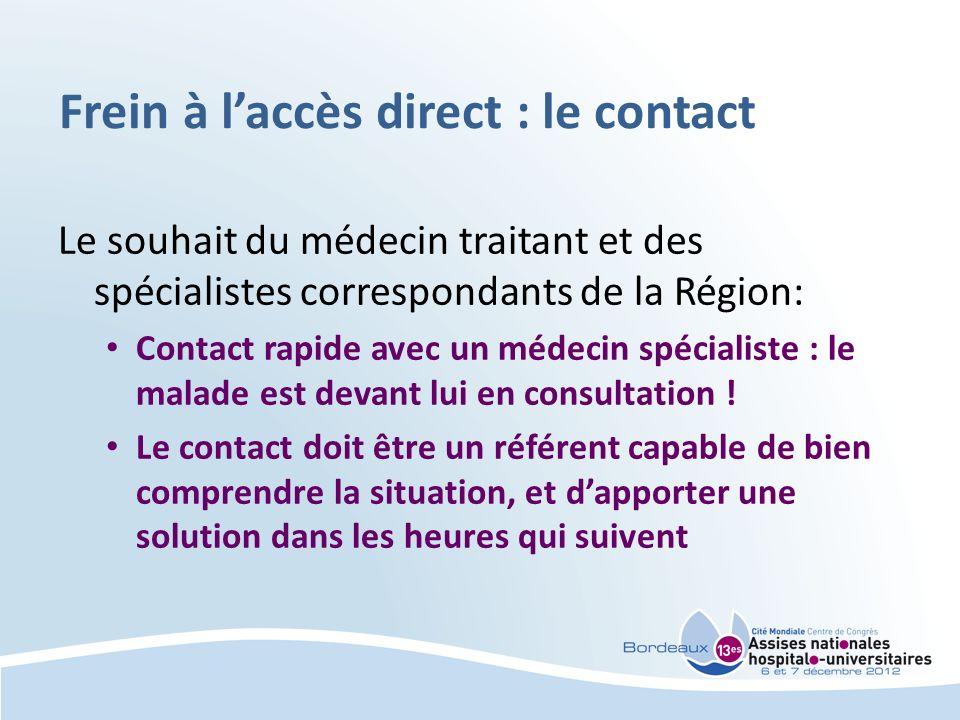 Frein à laccès direct : le contact Le souhait du médecin traitant et des spécialistes correspondants de la Région: Contact rapide avec un médecin spécialiste : le malade est devant lui en consultation .
