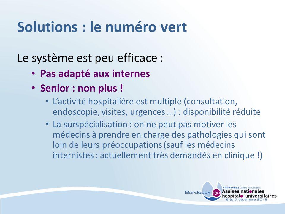 Solutions : le numéro vert Le système est peu efficace : Pas adapté aux internes Senior : non plus .