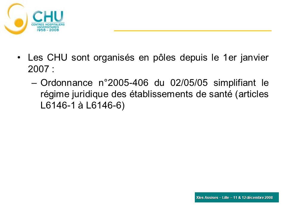 Les CHU sont organisés en pôles depuis le 1er janvier 2007 : –Ordonnance n°2005-406 du 02/05/05 simplifiant le régime juridique des établissements de