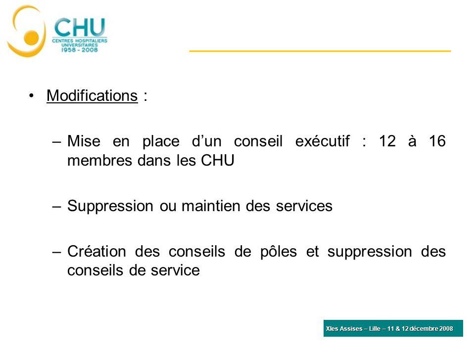 XIes Assises – Lille – 11 & 12 décembre 2008 Modifications : –Mise en place dun conseil exécutif : 12 à 16 membres dans les CHU –Suppression ou mainti