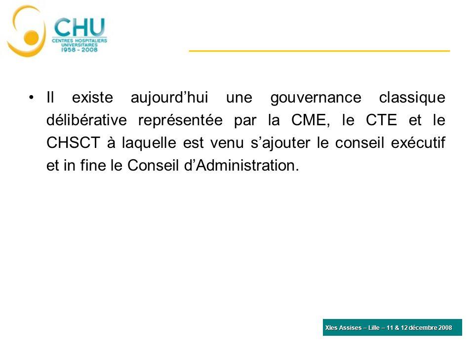 XIes Assises – Lille – 11 & 12 décembre 2008 Il existe aujourdhui une gouvernance classique délibérative représentée par la CME, le CTE et le CHSCT à