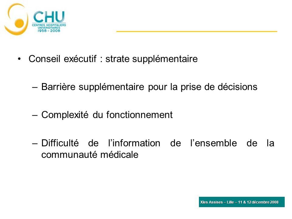 XIes Assises – Lille – 11 & 12 décembre 2008 Conseil exécutif : strate supplémentaire –Barrière supplémentaire pour la prise de décisions –Complexité