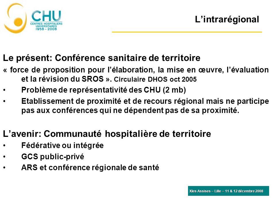Lintrarégional Le présent: Conférence sanitaire de territoire « force de proposition pour lélaboration, la mise en œuvre, lévaluation et la révision d