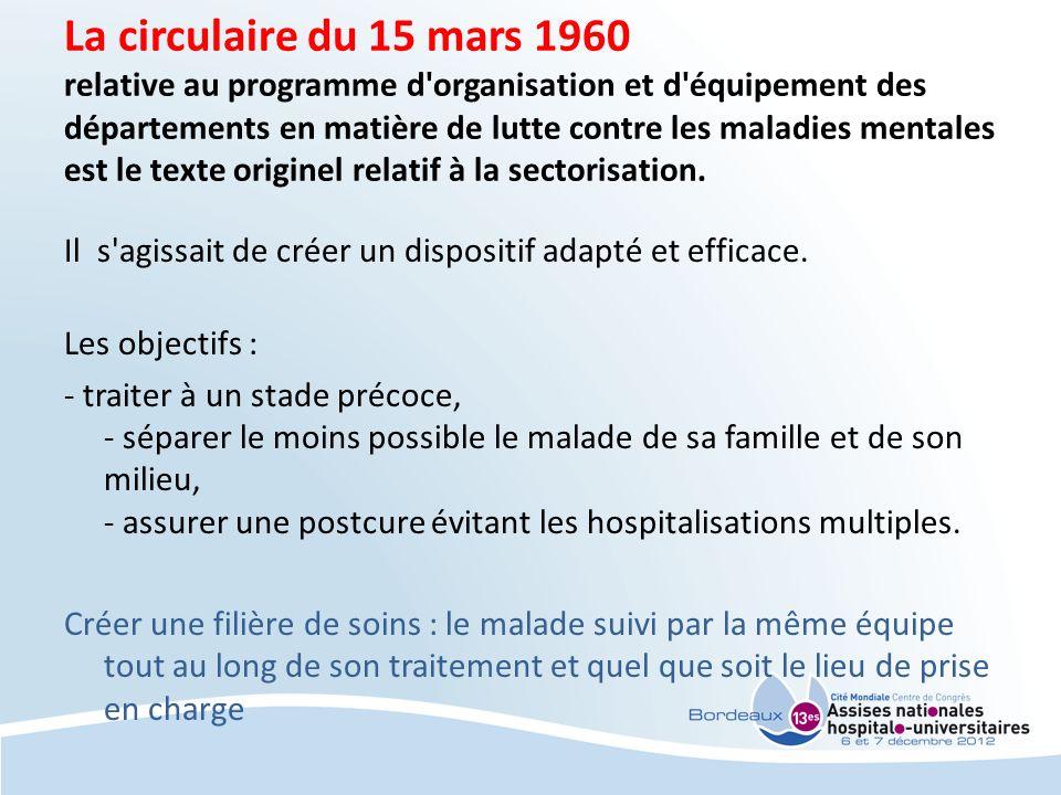La circulaire du 15 mars 1960 relative au programme d'organisation et d'équipement des départements en matière de lutte contre les maladies mentales e
