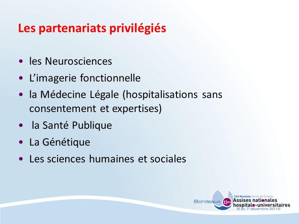 Les partenariats privilégiés les Neurosciences Limagerie fonctionnelle la Médecine Légale (hospitalisations sans consentement et expertises) la Santé