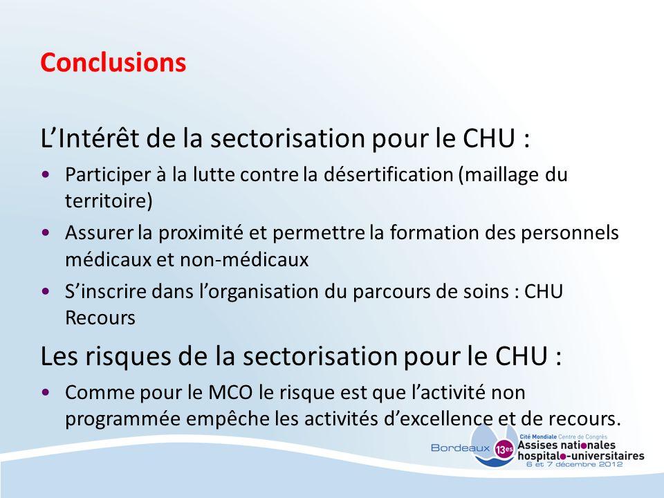 Conclusions LIntérêt de la sectorisation pour le CHU : Participer à la lutte contre la désertification (maillage du territoire) Assurer la proximité e