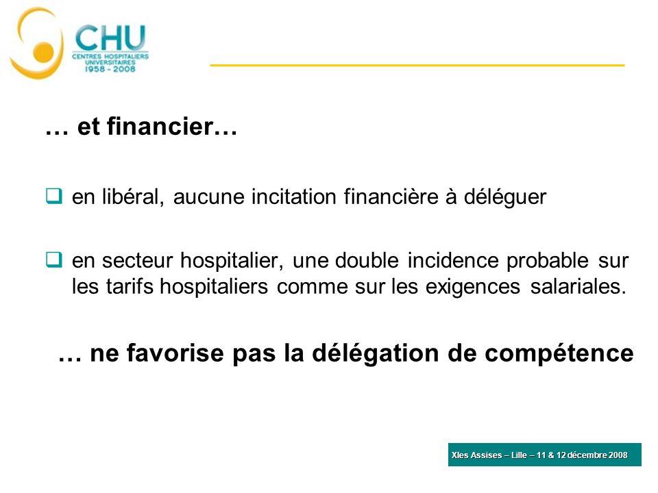 … et financier… en libéral, aucune incitation financière à déléguer en secteur hospitalier, une double incidence probable sur les tarifs hospitaliers comme sur les exigences salariales.