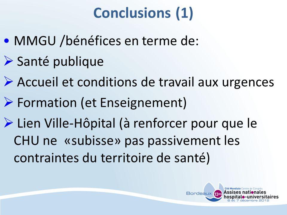 Conclusions (1) MMGU /bénéfices en terme de: Santé publique Accueil et conditions de travail aux urgences Formation (et Enseignement) Lien Ville-Hôpital (à renforcer pour que le CHU ne «subisse» pas passivement les contraintes du territoire de santé)