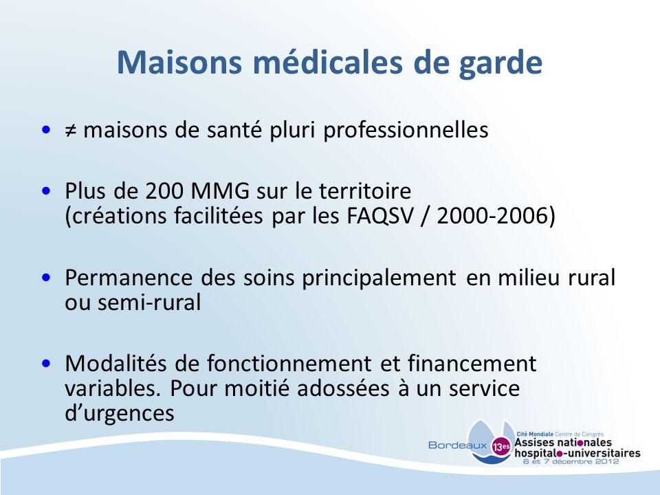 Maisons médicales de garde maisons de santé pluri professionnelles Plus de 200 MMG sur le territoire (créations facilitées par les FAQSV / 2000-2006) Permanence des soins principalement en milieu rural ou semi-rural Modalités de fonctionnement et financement variables.