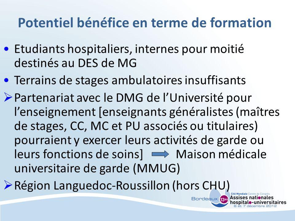 Potentiel bénéfice en terme de formation Etudiants hospitaliers, internes pour moitié destinés au DES de MG Terrains de stages ambulatoires insuffisan