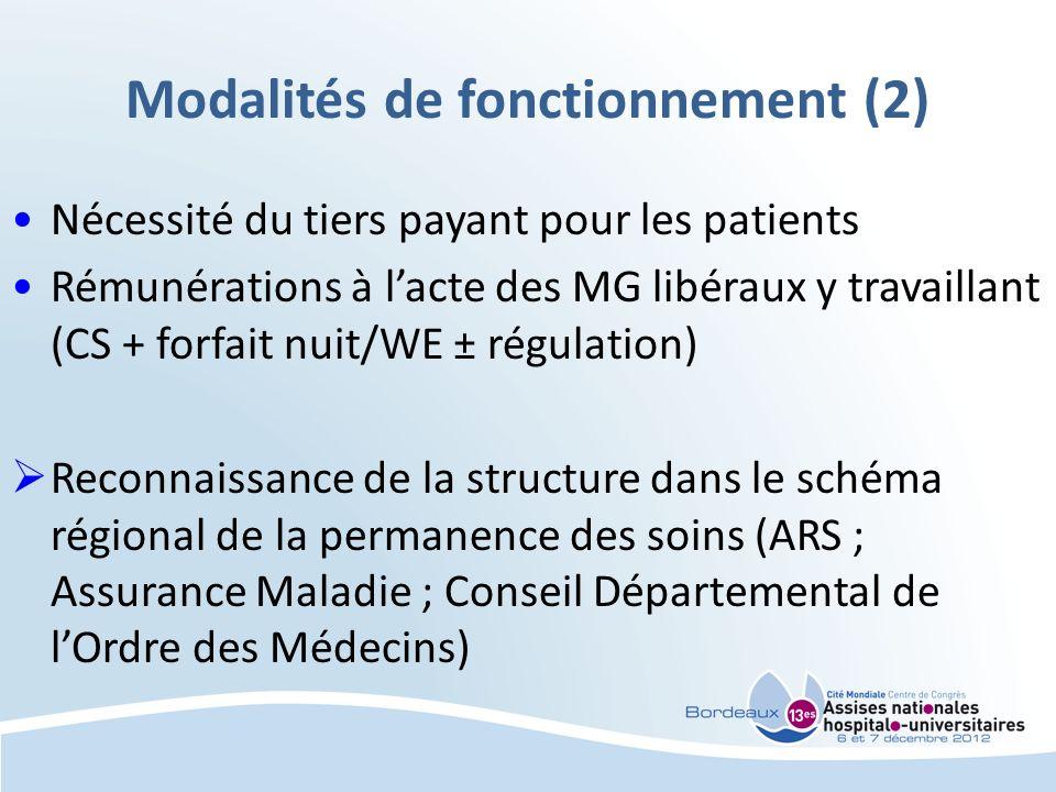 Modalités de fonctionnement (2) Nécessité du tiers payant pour les patients Rémunérations à lacte des MG libéraux y travaillant (CS + forfait nuit/WE