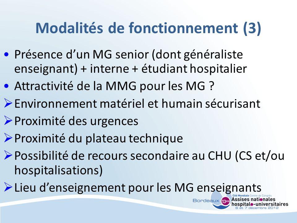 Modalités de fonctionnement (3) Présence dun MG senior (dont généraliste enseignant) + interne + étudiant hospitalier Attractivité de la MMG pour les