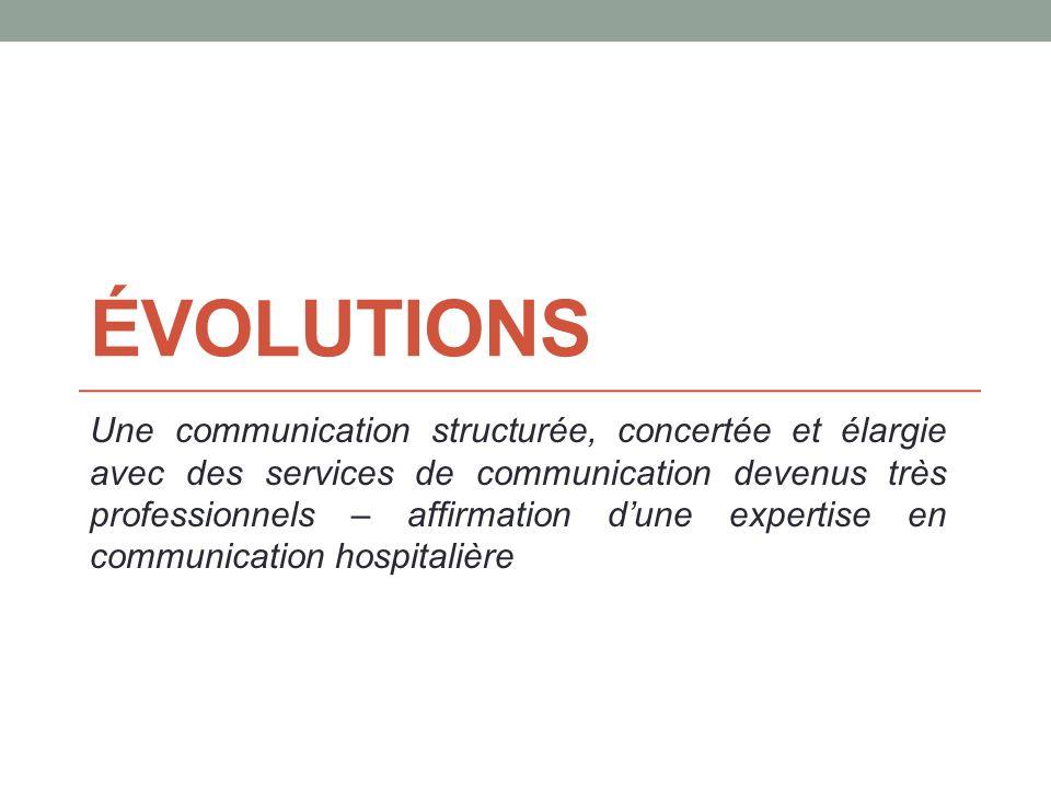 ÉVOLUTIONS Une communication structurée, concertée et élargie avec des services de communication devenus très professionnels – affirmation dune expertise en communication hospitalière