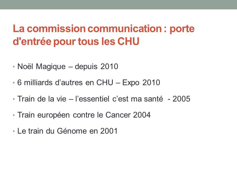 La commission communication : porte d entrée pour tous les CHU Noël Magique – depuis 2010 6 milliards dautres en CHU – Expo 2010 Train de la vie – lessentiel cest ma santé - 2005 Train européen contre le Cancer 2004 Le train du Génome en 2001