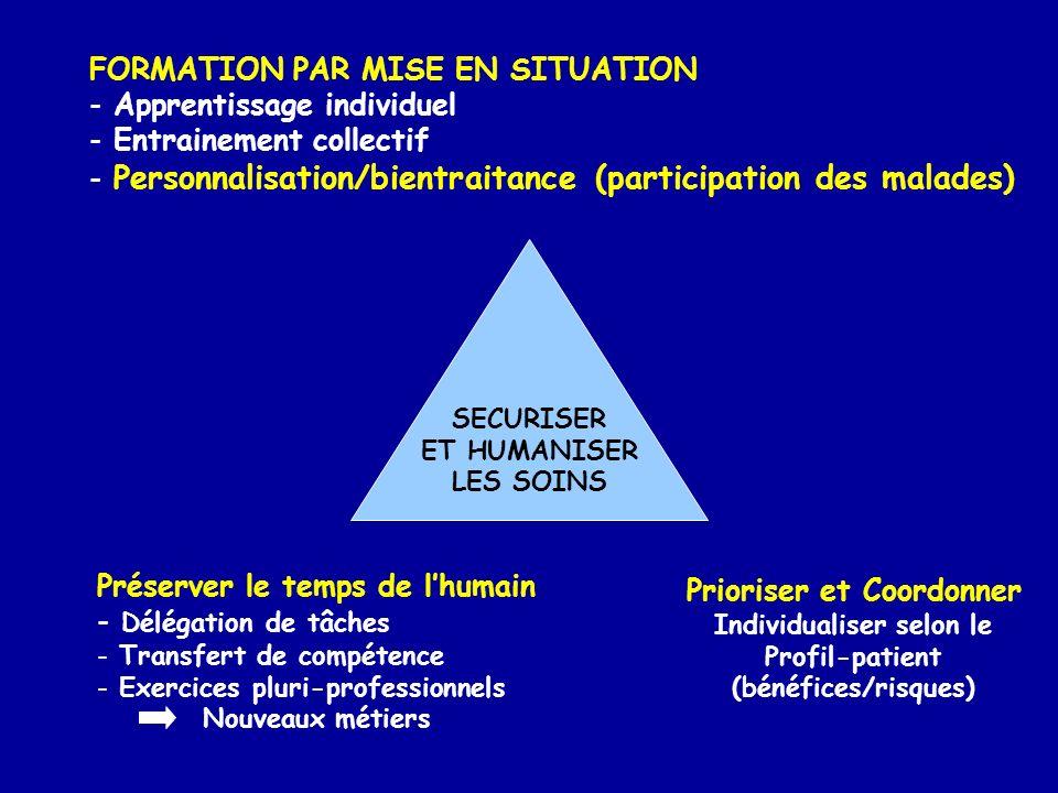 FORMATION PAR MISE EN SITUATION - Apprentissage individuel - Entrainement collectif - Personnalisation/bientraitance (participation des malades) SECUR