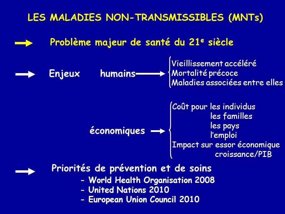 LES MALADIES NON-TRANSMISSIBLES (MNTs) Problème majeur de santé du 21 e siècle Enjeux humains économiques Priorités de prévention et de soins - World