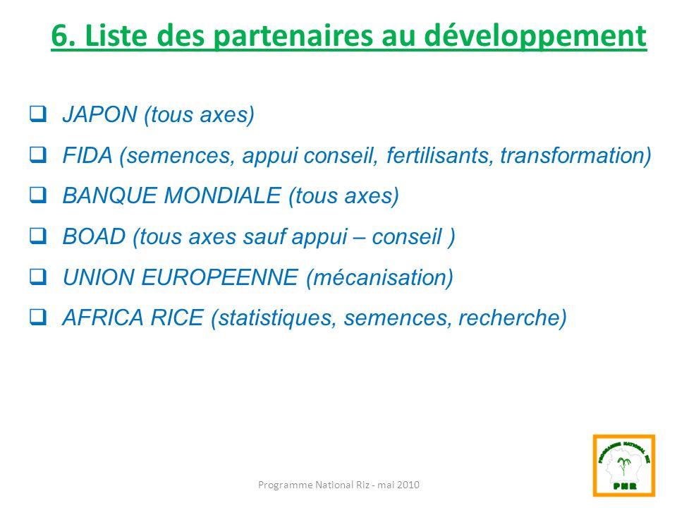 Programme National Riz - mai 2010 6. Liste des partenaires au développement JAPON (tous axes) FIDA (semences, appui conseil, fertilisants, transformat