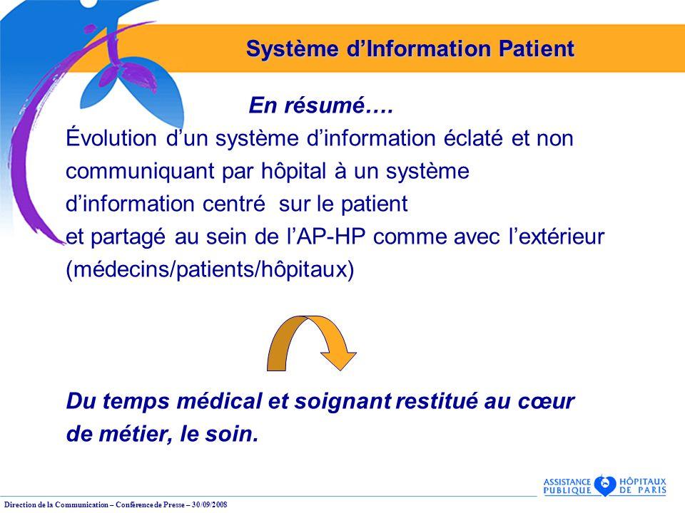 Direction de la Communication – Conférence de Presse – 30/09/2008 Système dInformation Patient En résumé…. Évolution dun système dinformation éclaté e