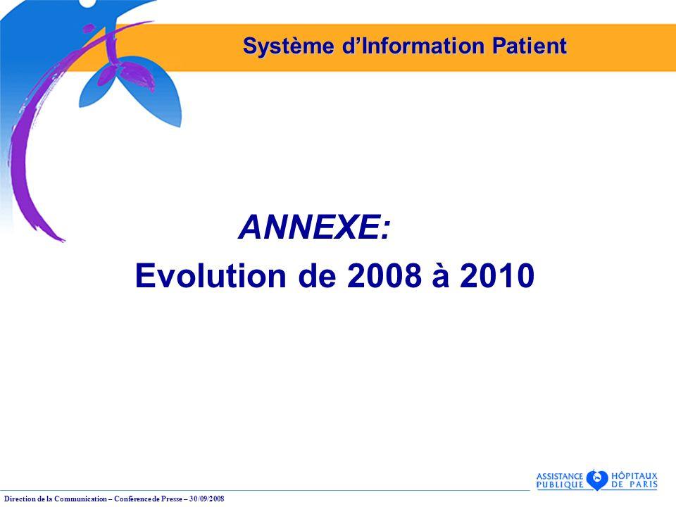 Direction de la Communication – Conférence de Presse – 30/09/2008 Système dInformation Patient ANNEXE: Evolution de 2008 à 2010