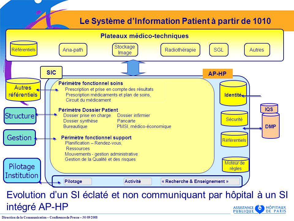 Direction de la Communication – Conférence de Presse – 30/09/2008 Le Système dInformation Patient à partir de 1010 DMP Identité Périmètre fonctionnel