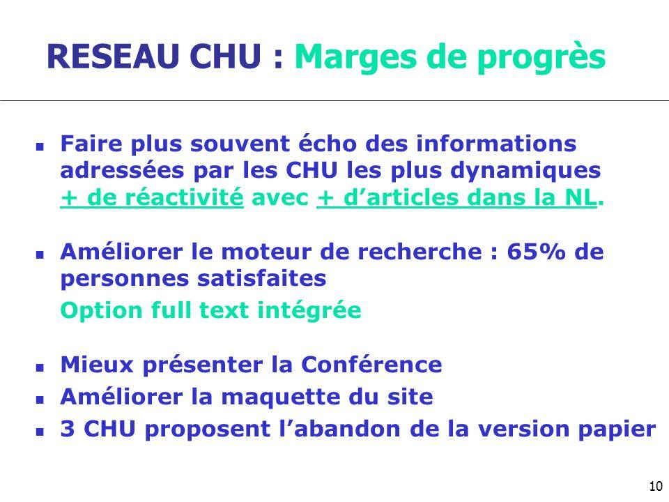 RESEAU CHU : Marges de progrès Faire plus souvent écho des informations adressées par les CHU les plus dynamiques + de réactivité avec + darticles dan