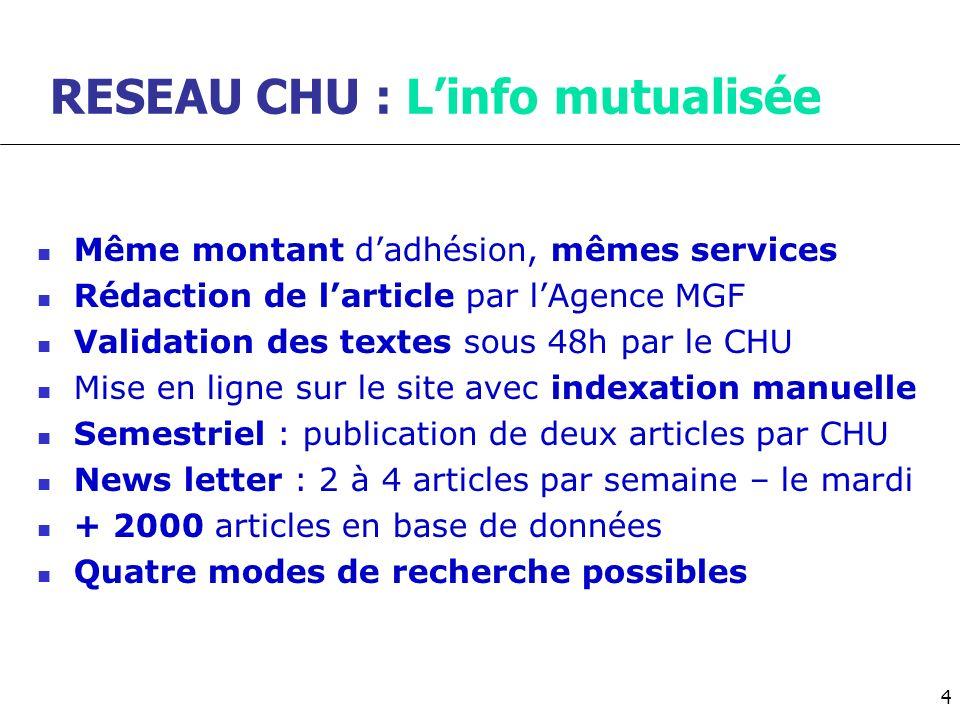 RESEAU CHU : Linfo mutualisée Même montant dadhésion, mêmes services Rédaction de larticle par lAgence MGF Validation des textes sous 48h par le CHU M