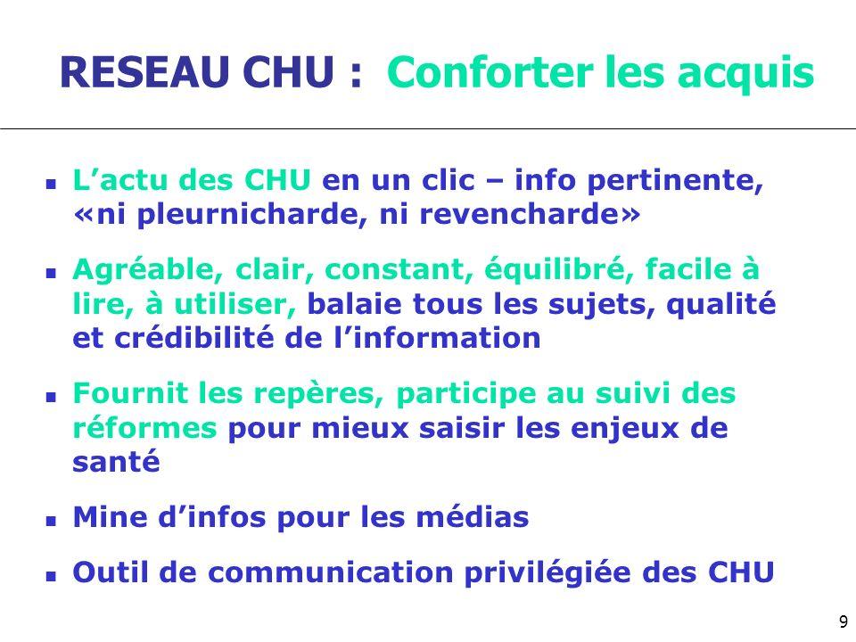 RESEAU CHU : Conforter les acquis Lactu des CHU en un clic – info pertinente, «ni pleurnicharde, ni revencharde» Agréable, clair, constant, équilibré,