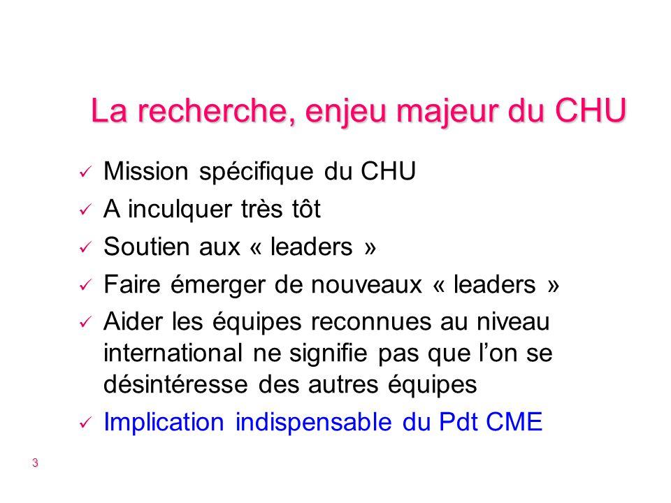 La recherche, enjeu majeur du CHU Mission spécifique du CHU A inculquer très tôt Soutien aux « leaders » Faire émerger de nouveaux « leaders » Aider les équipes reconnues au niveau international ne signifie pas que lon se désintéresse des autres équipes Implication indispensable du Pdt CME 3